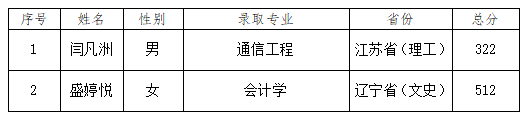 1611890913(1)